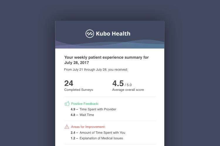 Kubo Patient Mailer