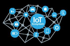 IoT System